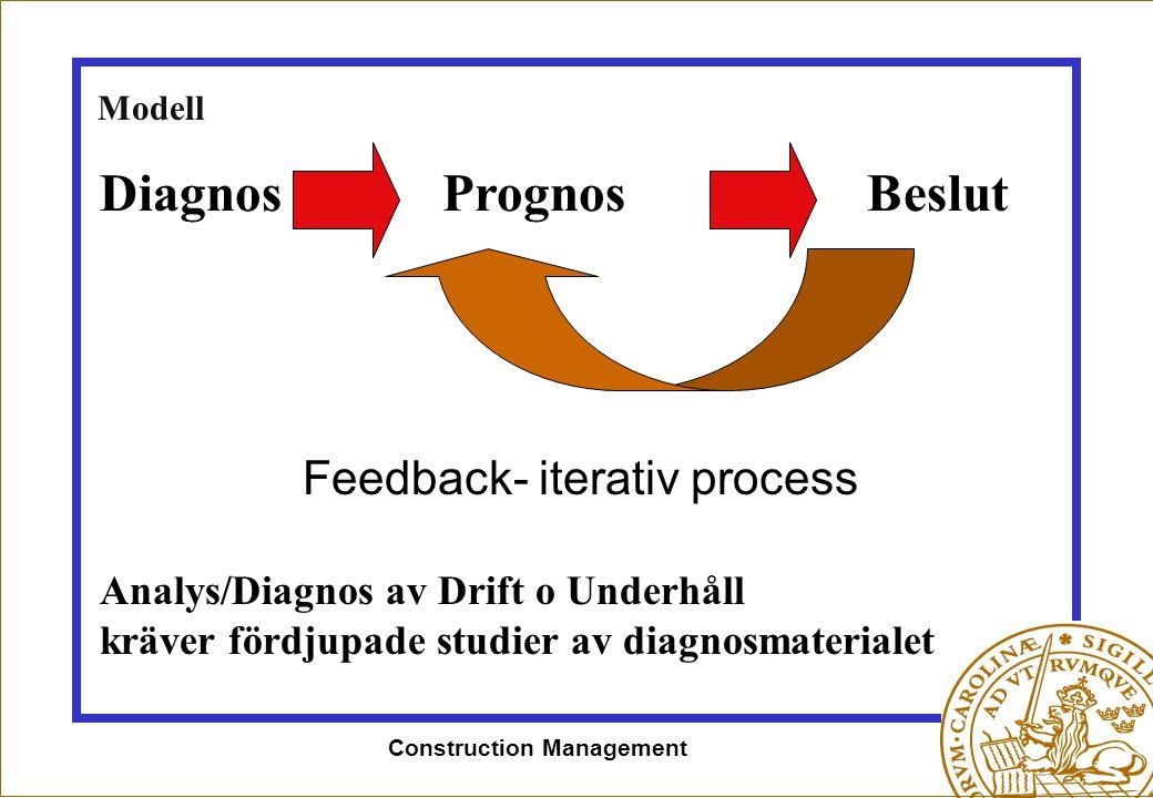 Construction Management Modell Feedback- iterativ process Diagnos Prognos Beslut Analys/Diagnos av Drift o Underhåll kräver fördjupade studier av diag