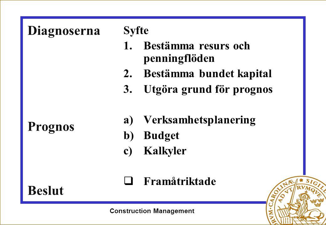 Construction Management Diagnoserna Prognos Beslut Syfte 1.Bestämma resurs och penningflöden 2.Bestämma bundet kapital 3.Utgöra grund för prognos a)Ve