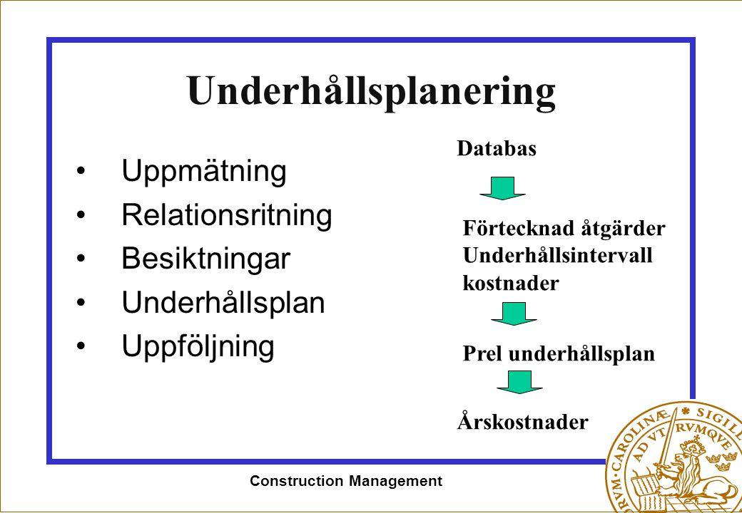 Construction Management Underhållsplanering •Uppmätning •Relationsritning •Besiktningar •Underhållsplan •Uppföljning Databas Förtecknad åtgärder Under