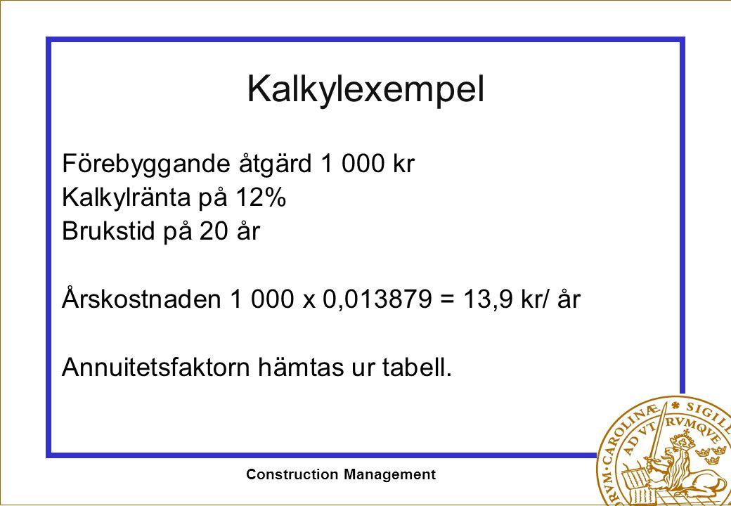 Construction Management Kalkylexempel Förebyggande åtgärd 1 000 kr Kalkylränta på 12% Brukstid på 20 år Årskostnaden 1 000 x 0,013879 = 13,9 kr/ år An