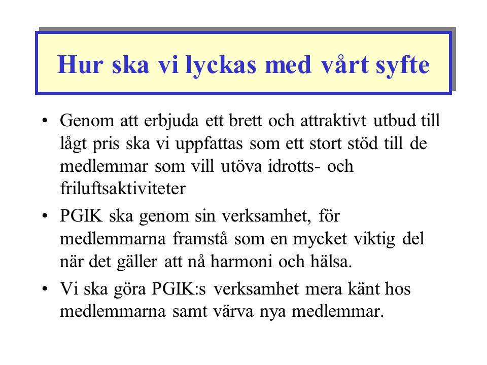 Mål 2014 - 2016 •PGIK ska sträva efter ett medlems antal mellan 400 till 425 medlemmar vid utgången av 2014.