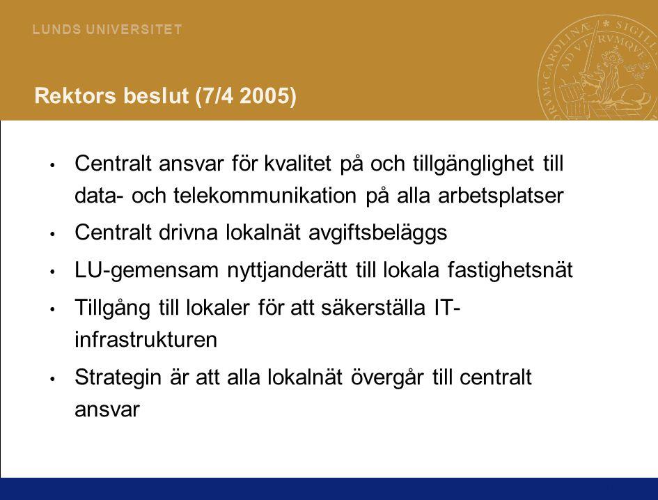 14 L U N D S U N I V E R S I T E T Rektors beslut (7/4 2005) • Centralt ansvar för kvalitet på och tillgänglighet till data- och telekommunikation på alla arbetsplatser • Centralt drivna lokalnät avgiftsbeläggs • LU-gemensam nyttjanderätt till lokala fastighetsnät • Tillgång till lokaler för att säkerställa IT- infrastrukturen • Strategin är att alla lokalnät övergår till centralt ansvar