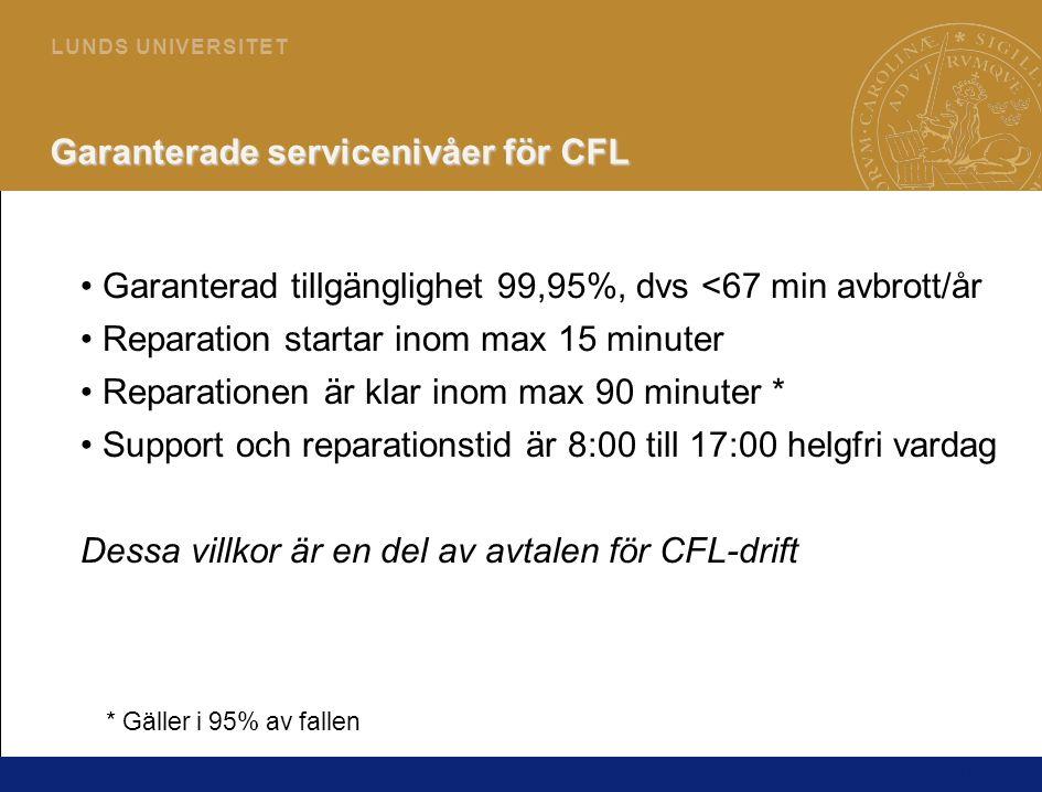 15 L U N D S U N I V E R S I T E T Garanterade servicenivåer för CFL • Garanterad tillgänglighet 99,95%, dvs <67 min avbrott/år • Reparation startar inom max 15 minuter • Reparationen är klar inom max 90 minuter * • Support och reparationstid är 8:00 till 17:00 helgfri vardag Dessa villkor är en del av avtalen för CFL-drift * Gäller i 95% av fallen