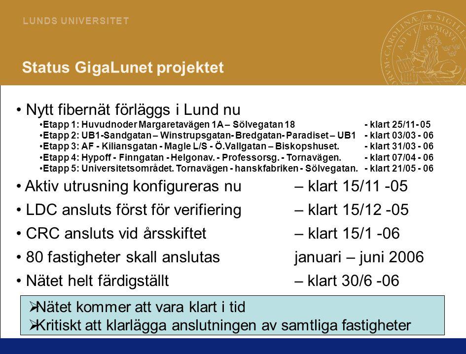 9 L U N D S U N I V E R S I T E T Status GigaLunet projektet • Nytt fibernät förläggs i Lund nu •Etapp 1: Huvudnoder Margaretavägen 1A – Sölvegatan 18 - klart 25/11- 05 •Etapp 2: UB1-Sandgatan – Winstrupsgatan- Bredgatan- Paradiset – UB1 - klart 03/03 - 06 •Etapp 3: AF - Kiliansgatan - Magle L/S - Ö.Vallgatan – Biskopshuset.