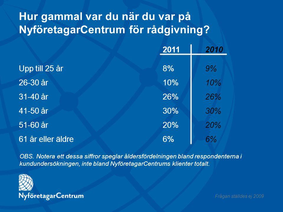 Hur gammal var du när du var på NyföretagarCentrum för rådgivning? Upp till 25 år 26-30 år 31-40 år 41-50 år 51-60 år 61 år eller äldre 2011 2010 8%9%