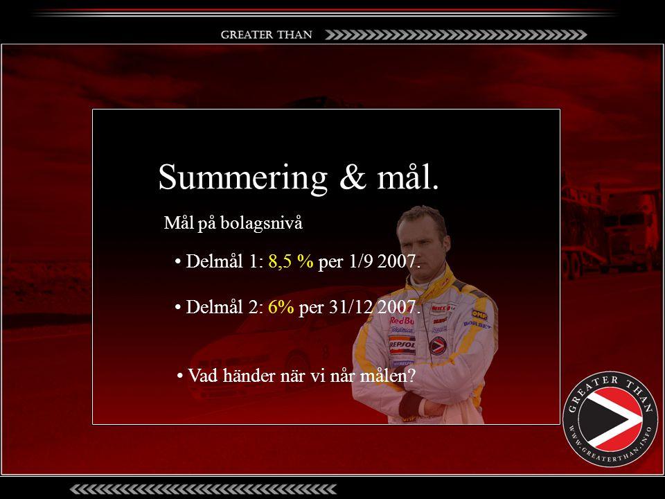 Summering & mål. • Delmål 1: 8,5 % per 1/9 2007. • Delmål 2: 6% per 31/12 2007. • Vad händer när vi når målen? Mål på bolagsnivå