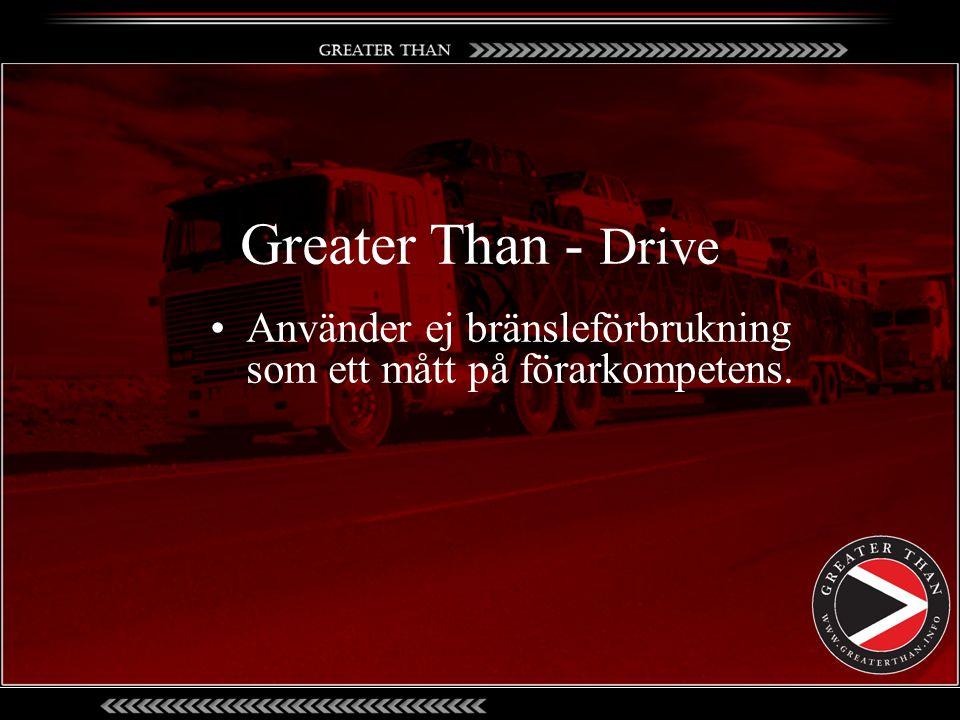 •Använder ej bränsleförbrukning som ett mått på förarkompetens. Greater Than - Drive