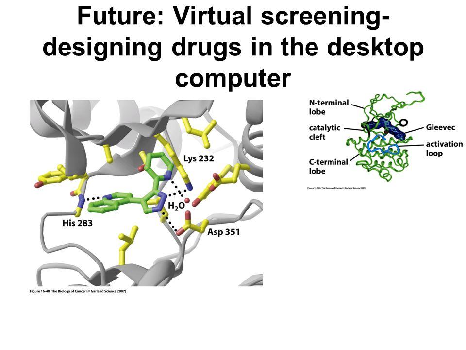 Future: Virtual screening- designing drugs in the desktop computer