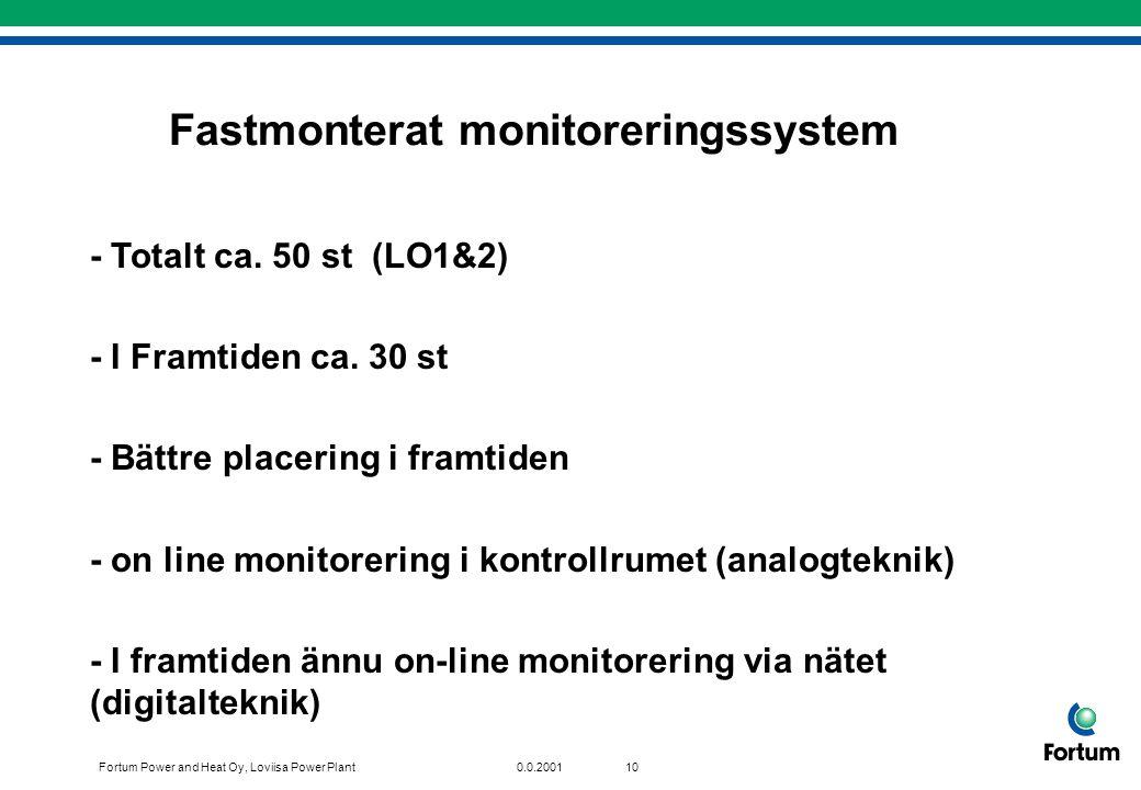 Fortum Power and Heat Oy, Loviisa Power Plant90.0.2001 Varför nya monitorer? Gamla modeller (mer än 20 år) Brist på reservdelar Allmänt moderniserings