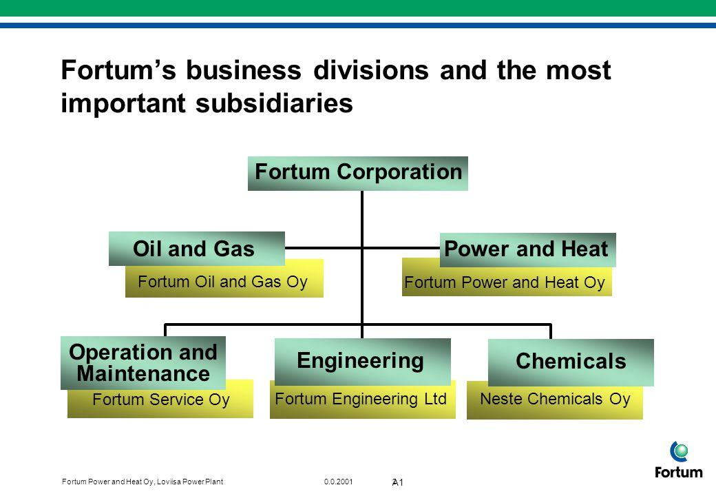 Fortum Power and Heat Oy, Loviisa Power Plant10.0.2001 Ari Haimi Loviisa, Finland Fortum Power and Heat Oy