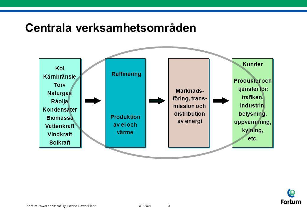 Fortum Power and Heat Oy, Loviisa Power Plant30.0.2001 Kol Kärnbränsle Torv Naturgas Råolja Kondensater Biomassa Vattenkraft Vindkraft Solkraft Raffinering Kunder Produkter och tjänster för: trafiken, industrin, belysning, uppvärmning, kylning, etc.