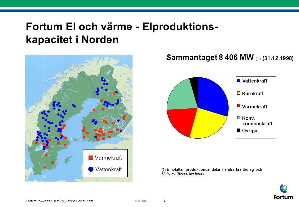 Fortum Power and Heat Oy, Loviisa Power Plant40.0.2001 Fortum El och värme - Elproduktions- kapacitet i Norden Sammantaget 8 406 MW (1) (31.12.1998) (1) innefattar produktionsandelar i andra kraftbolag och 50 % av Birkas kraftverk Vattenkraft Kärnkraft Värmekraft Konv.