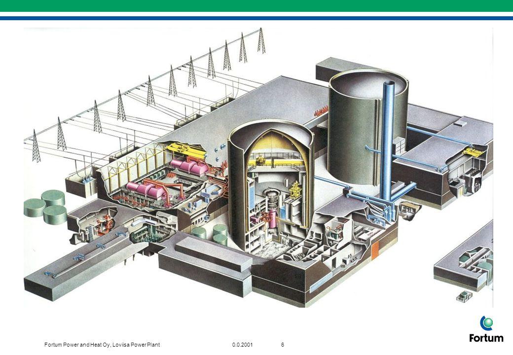 Fortum Power and Heat Oy, Loviisa Power Plant50.0.2001