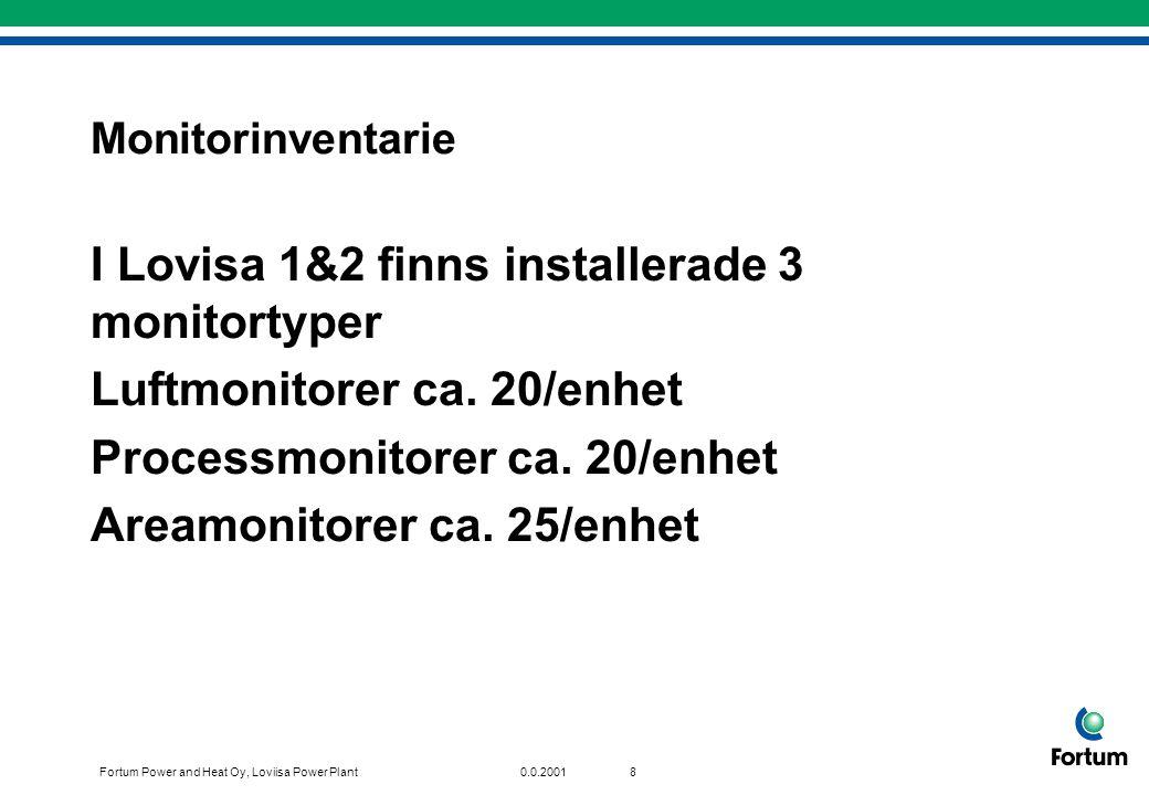 Fortum Power and Heat Oy, Loviisa Power Plant80.0.2001 Monitorinventarie I Lovisa 1&2 finns installerade 3 monitortyper Luftmonitorer ca.