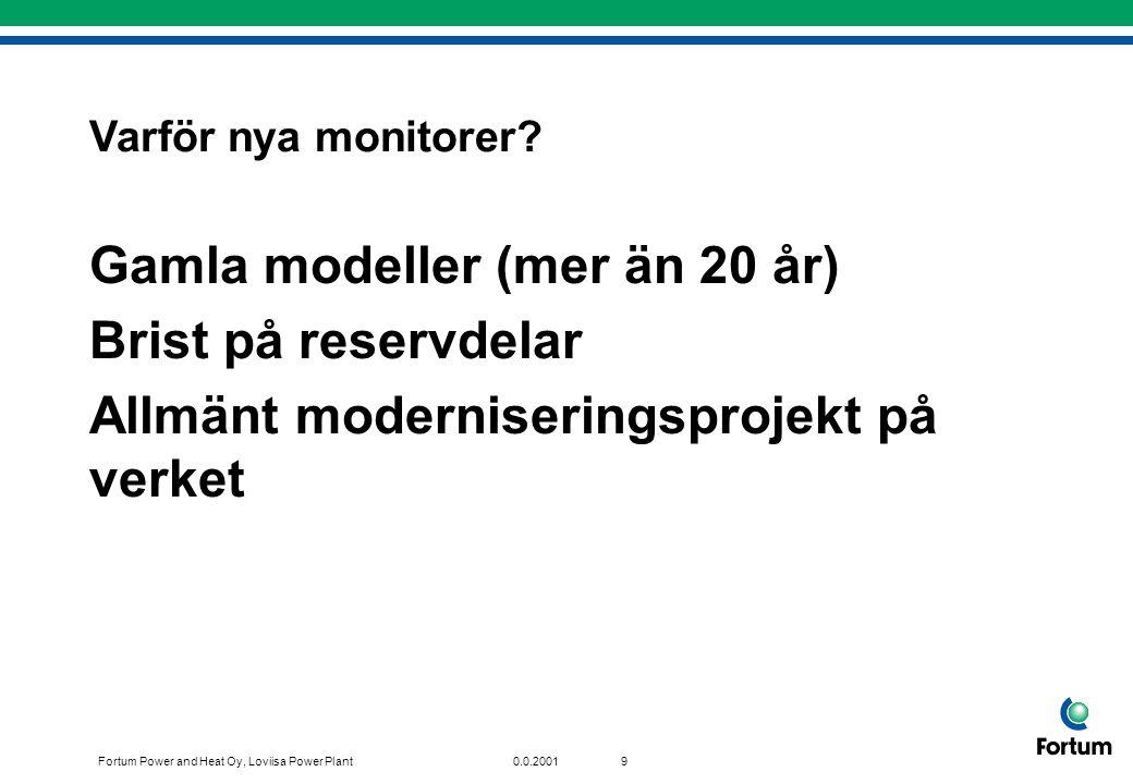 Fortum Power and Heat Oy, Loviisa Power Plant80.0.2001 Monitorinventarie I Lovisa 1&2 finns installerade 3 monitortyper Luftmonitorer ca. 20/enhet Pro