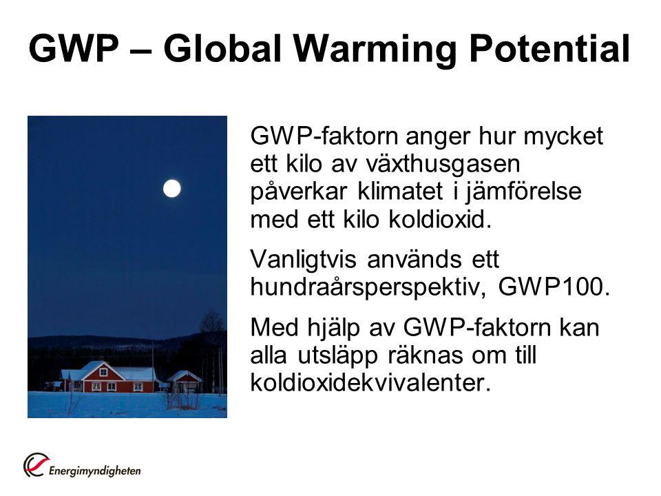 GWP-faktorn anger hur mycket ett kilo av växthusgasen påverkar klimatet i jämförelse med ett kilo koldioxid. Vanligtvis används ett hundraårsperspekti