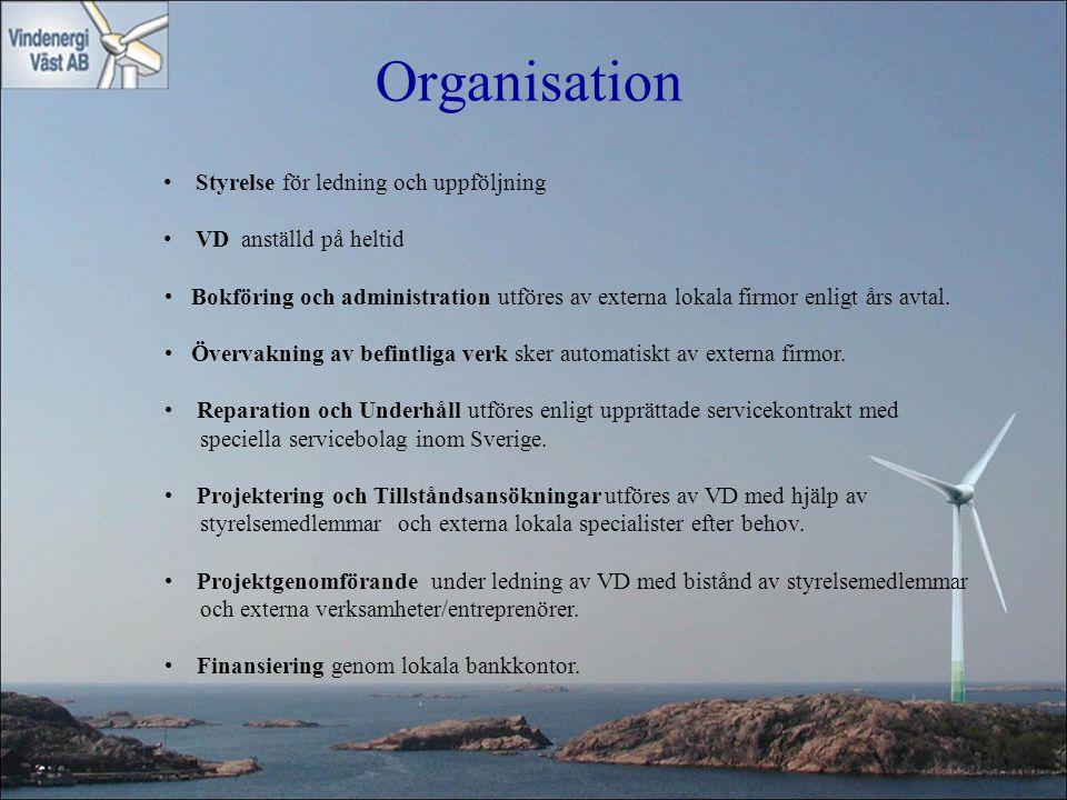 Organisation • Styrelse för ledning och uppföljning • VD anställd på heltid • Bokföring och administration utföres av externa lokala firmor enligt års