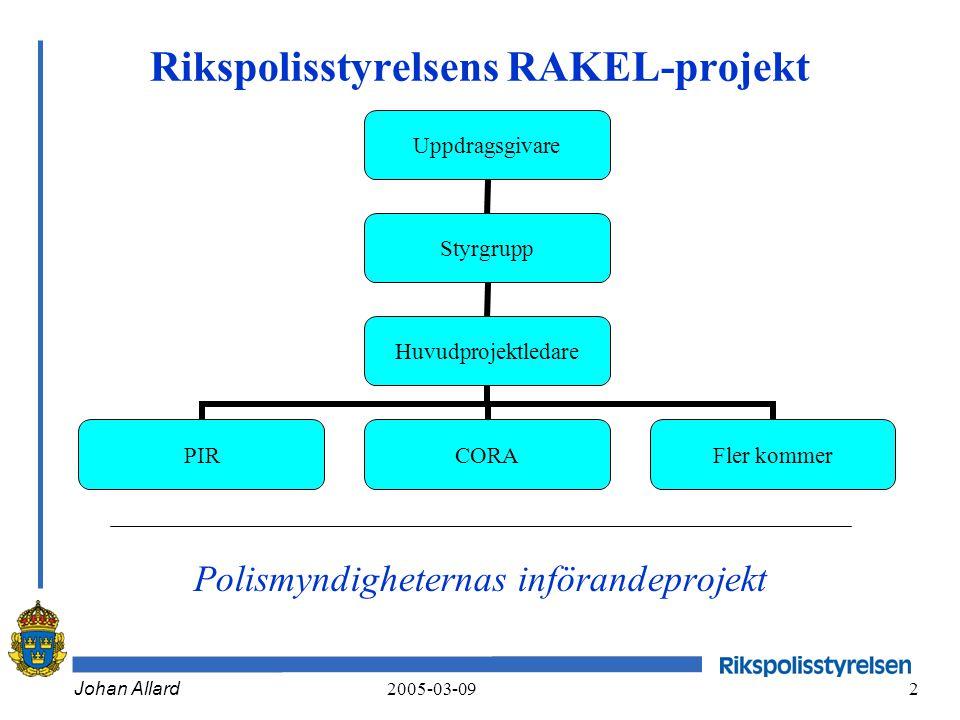 Johan Allard 2005-03-09 2 Rikspolisstyrelsens RAKEL-projekt Polismyndigheternas införandeprojekt Uppdragsgivare Styrgrupp Huvudprojektledare PIRCORAFl