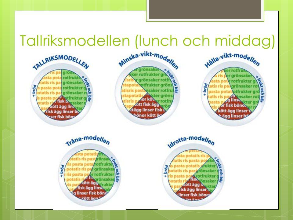 Tallriksmodellen (lunch och middag)