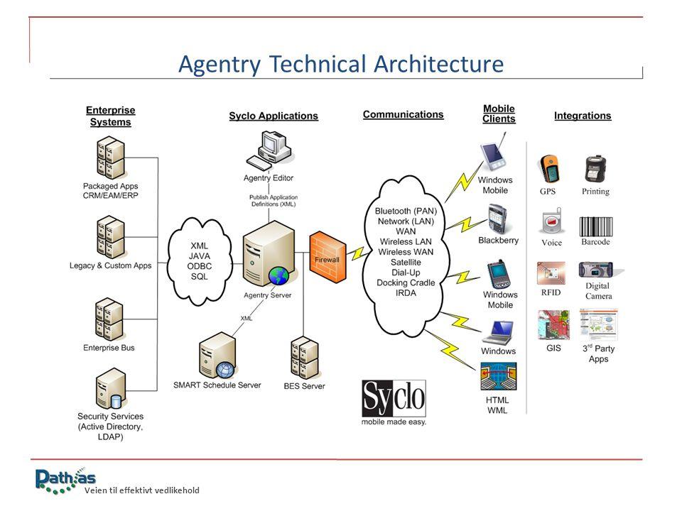 Veien til effektivt vedlikehold Agentry Technical Architecture