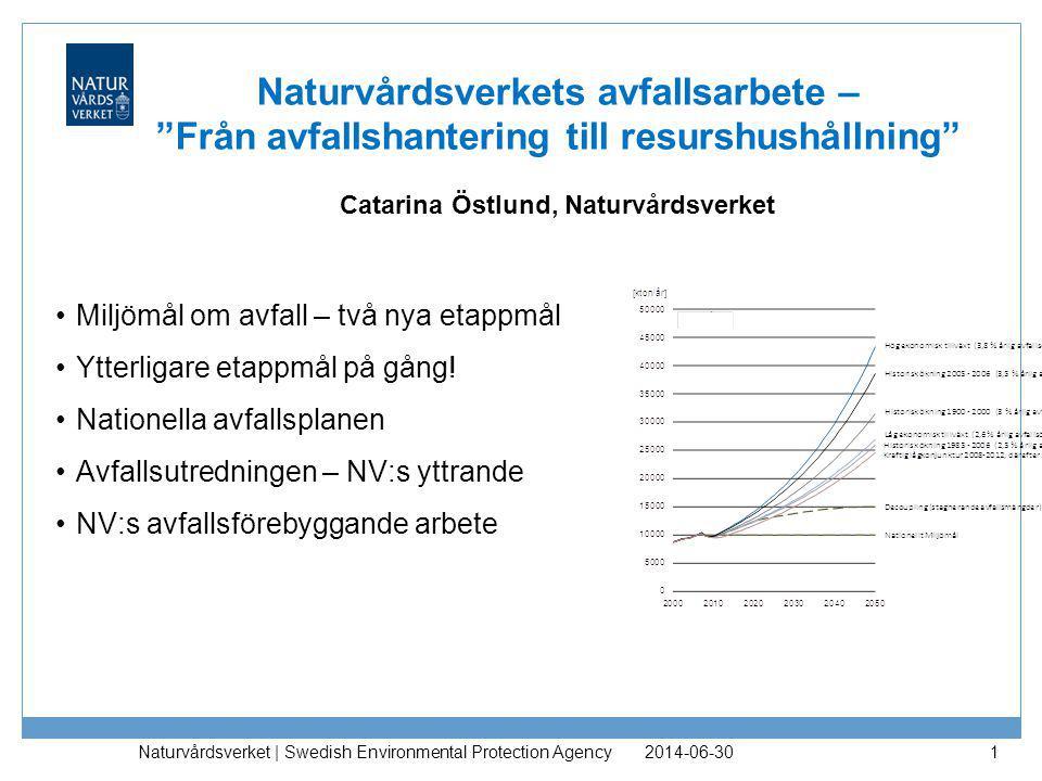 """Naturvårdsverkets avfallsarbete – """"Från avfallshantering till resurshushållning"""" Catarina Östlund, Naturvårdsverket •Miljömål om avfall – två nya etap"""