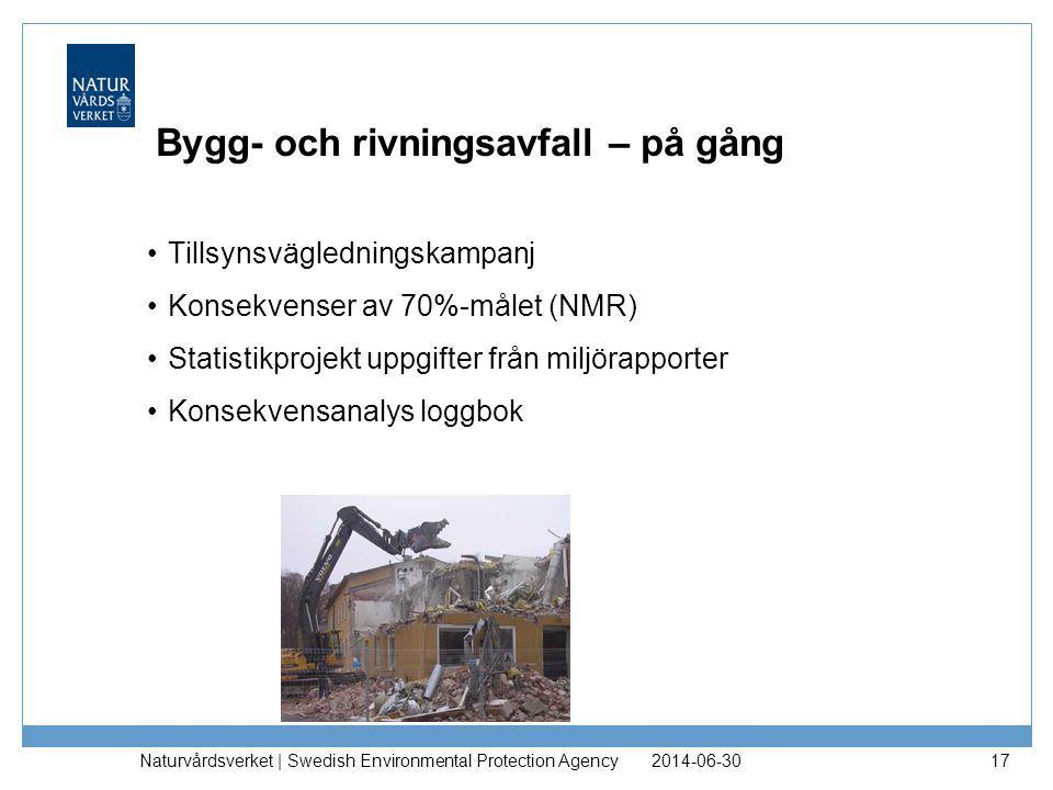 Bygg- och rivningsavfall – på gång •Tillsynsvägledningskampanj •Konsekvenser av 70%-målet (NMR) •Statistikprojekt uppgifter från miljörapporter •Konse