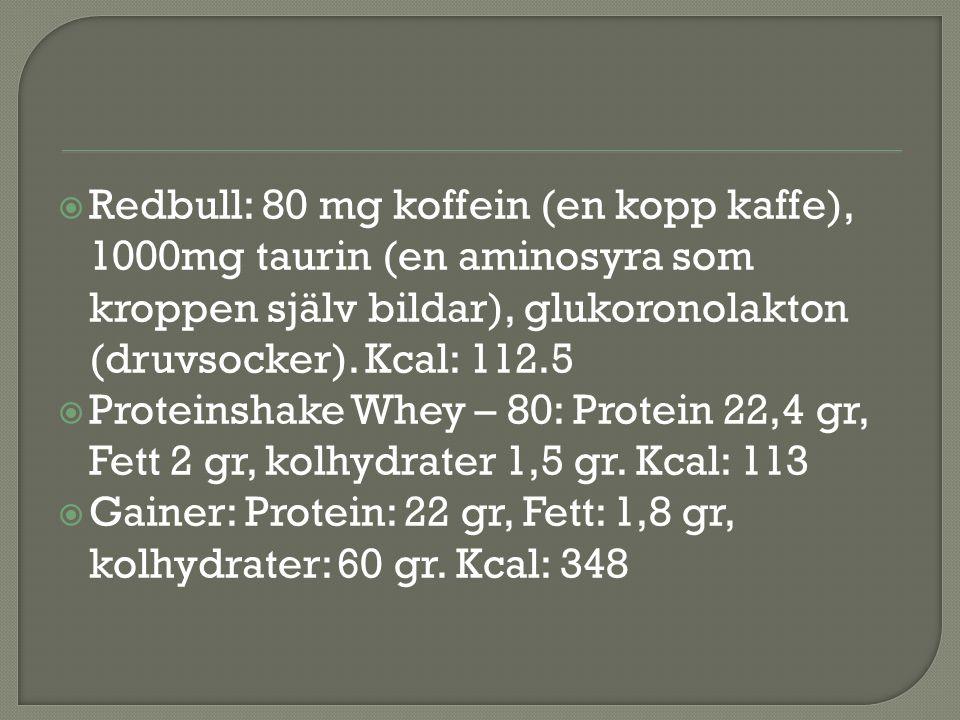  Redbull: 80 mg koffein (en kopp kaffe), 1000mg taurin (en aminosyra som kroppen själv bildar), glukoronolakton (druvsocker). Kcal: 112.5  Proteinsh