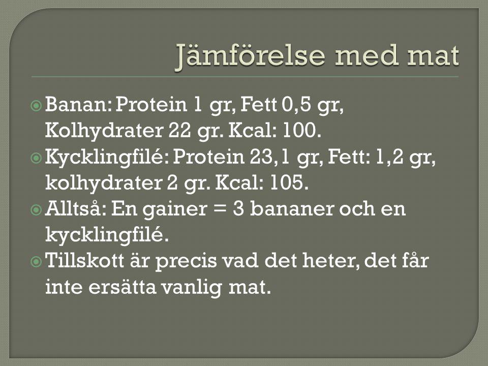  Banan: Protein 1 gr, Fett 0,5 gr, Kolhydrater 22 gr. Kcal: 100.  Kycklingfilé: Protein 23,1 gr, Fett: 1,2 gr, kolhydrater 2 gr. Kcal: 105.  Alltså