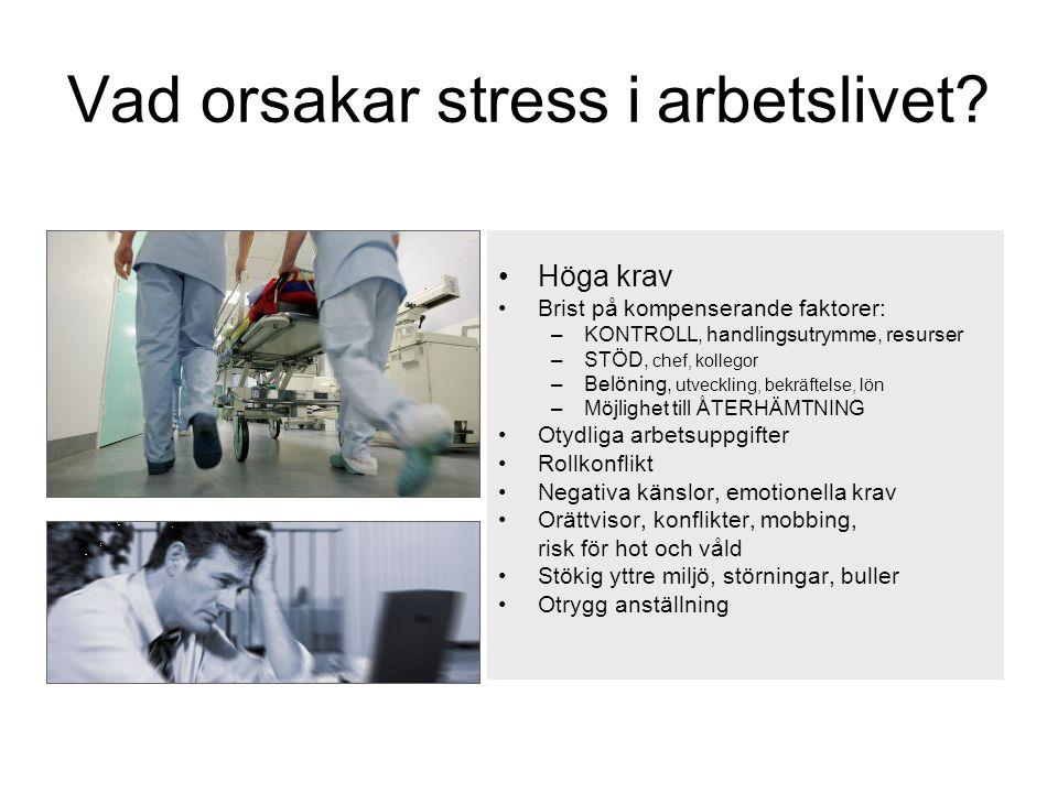 Vad orsakar stress i arbetslivet? •Höga krav •Brist på kompenserande faktorer: –KONTROLL, handlingsutrymme, resurser –STÖD, chef, kollegor –Belöning,