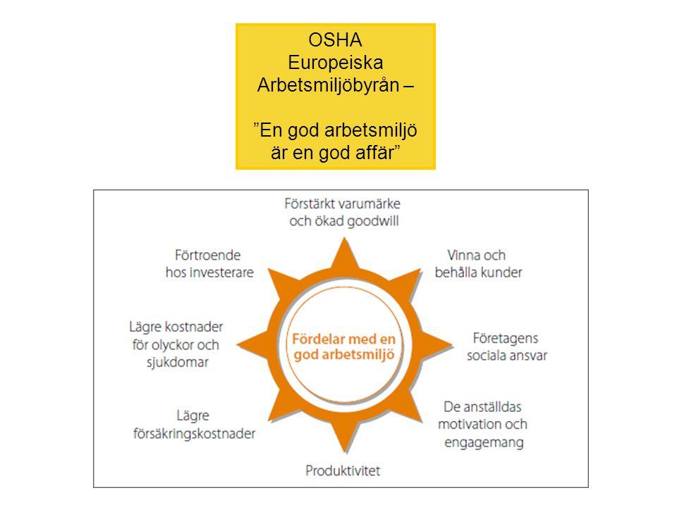 """OSHA Europeiska Arbetsmiljöbyrån – """"En god arbetsmiljö är en god affär"""""""