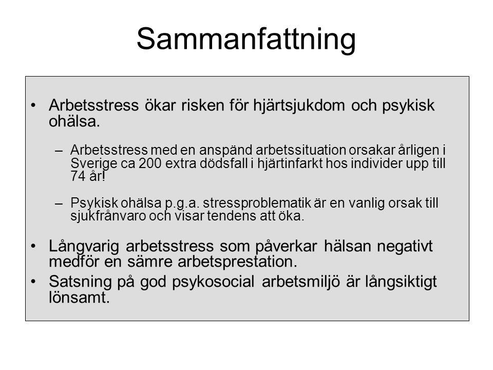Sammanfattning •Arbetsstress ökar risken för hjärtsjukdom och psykisk ohälsa. –Arbetsstress med en anspänd arbetssituation orsakar årligen i Sverige c
