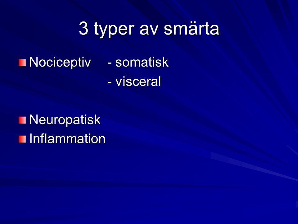 3 typer av smärta Nociceptiv - somatisk - visceral NeuropatiskInflammation