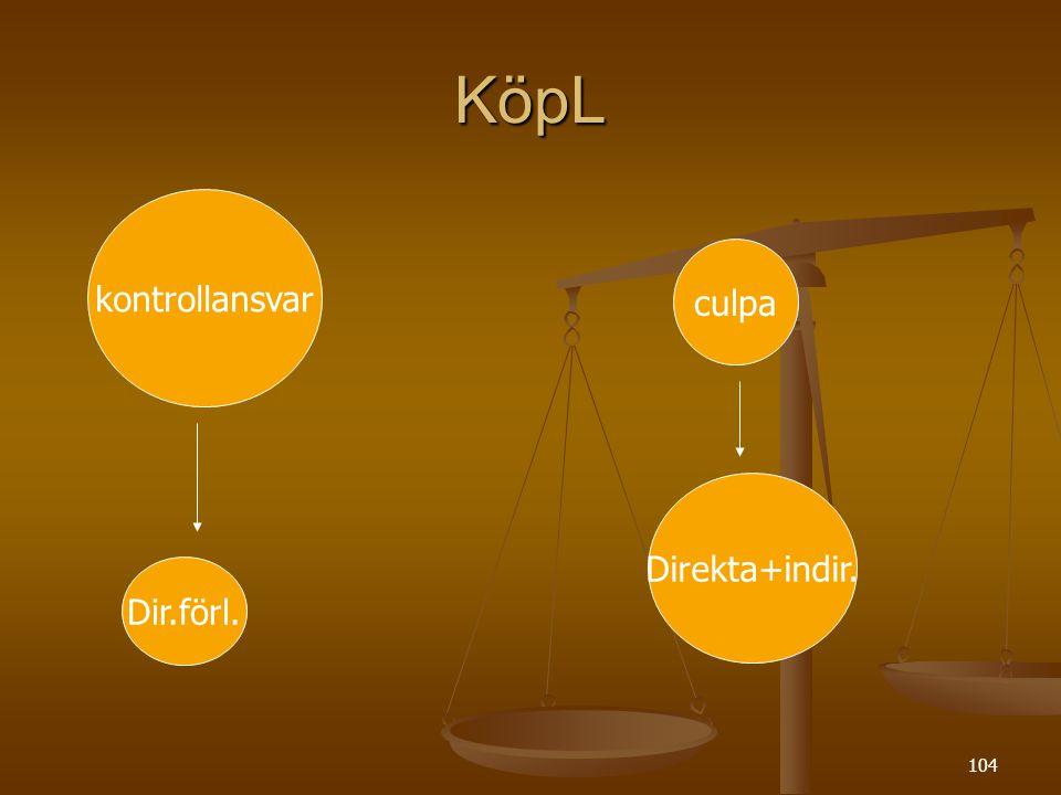 104 KöpL kontrollansvar Dir.förl. culpa Direkta+indir.