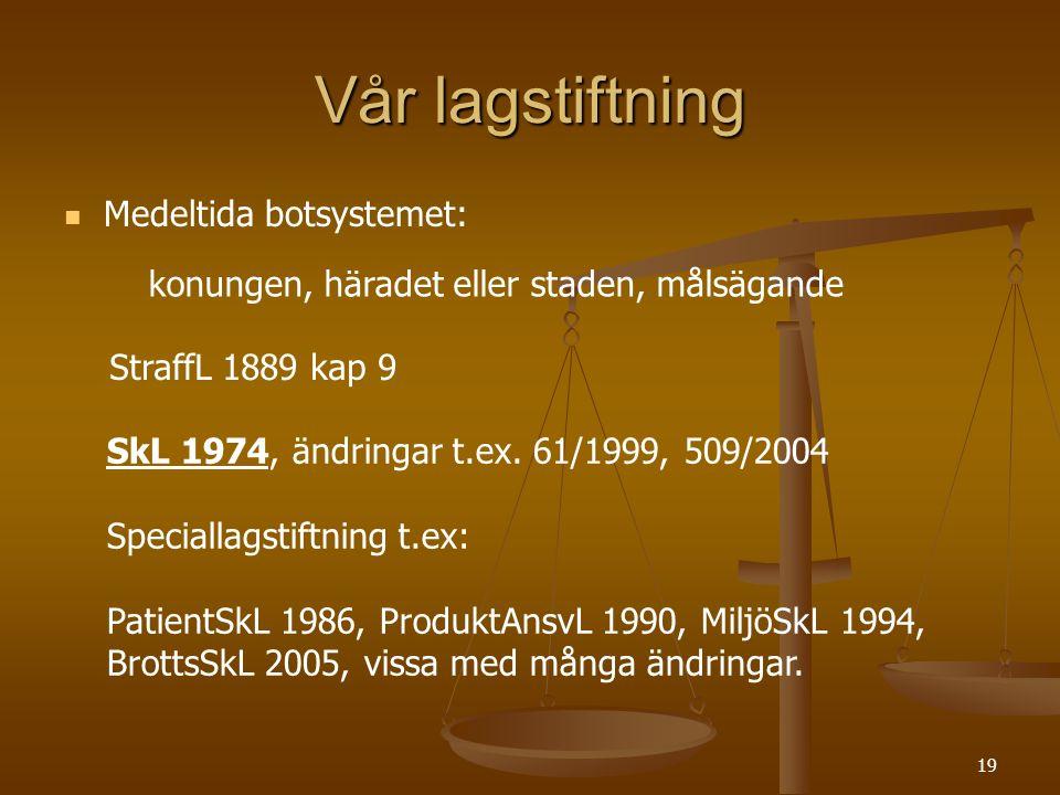 19 Vår lagstiftning   Medeltida botsystemet: konungen, häradet eller staden, målsägande StraffL 1889 kap 9 SkL 1974, ändringar t.ex. 61/1999, 509/20