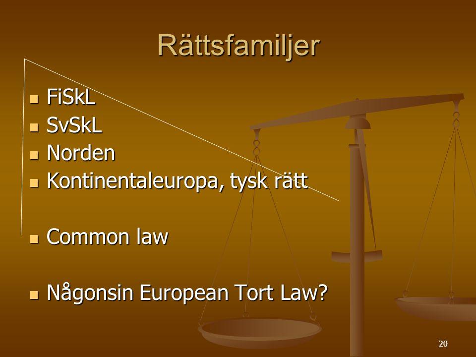 20 Rättsfamiljer  FiSkL  SvSkL  Norden  Kontinentaleuropa, tysk rätt  Common law  Någonsin European Tort Law?