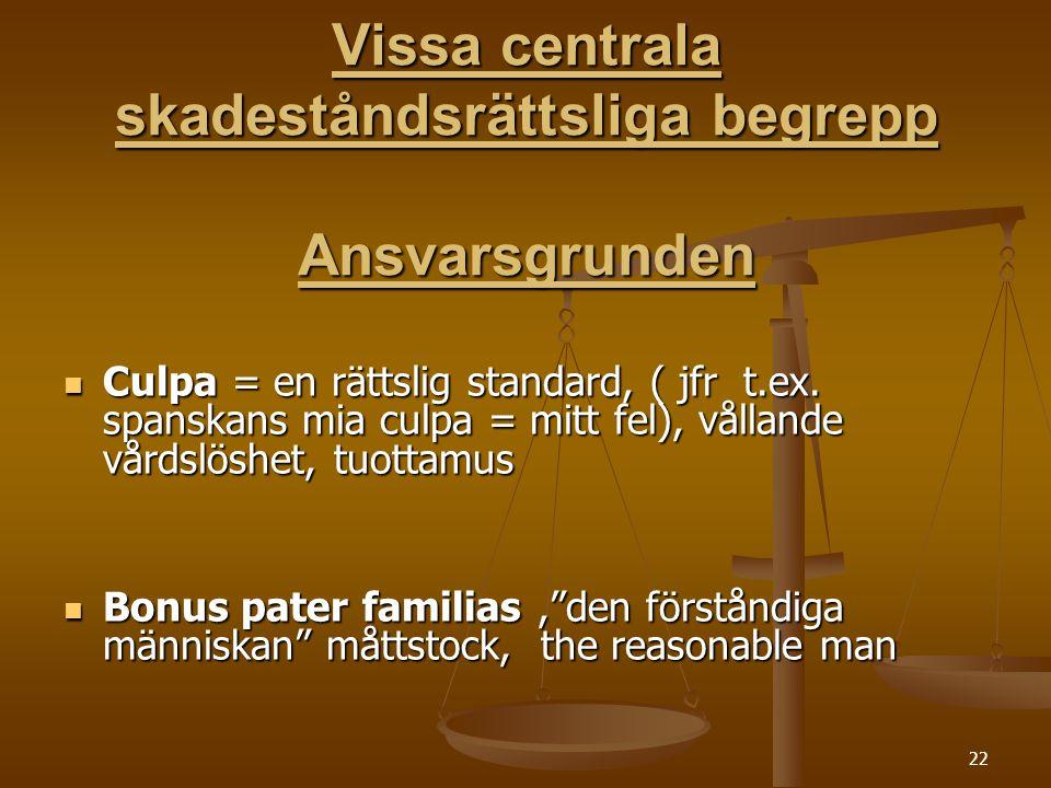 22 Vissa centrala skadeståndsrättsliga begrepp Ansvarsgrunden Vissa centrala skadeståndsrättsliga begrepp Ansvarsgrunden  Culpa = en rättslig standar