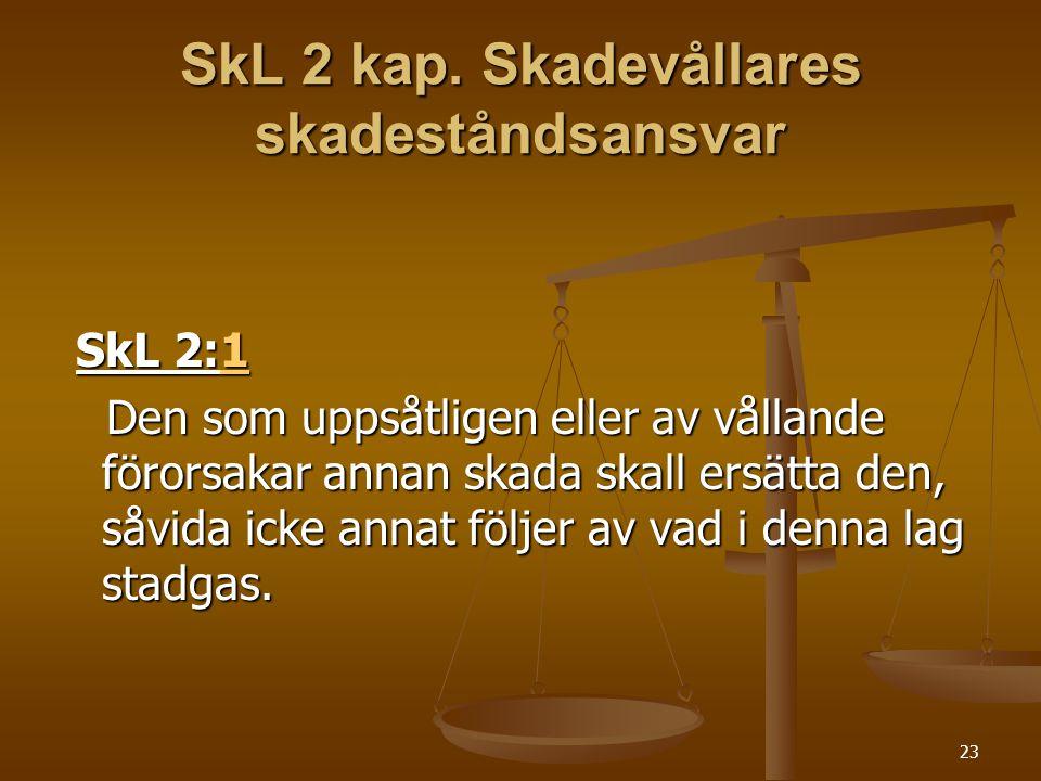 23 SkL 2 kap. Skadevållares skadeståndsansvar SkL 2:1 SkL 2:11 Den som uppsåtligen eller av vållande förorsakar annan skada skall ersätta den, såvida