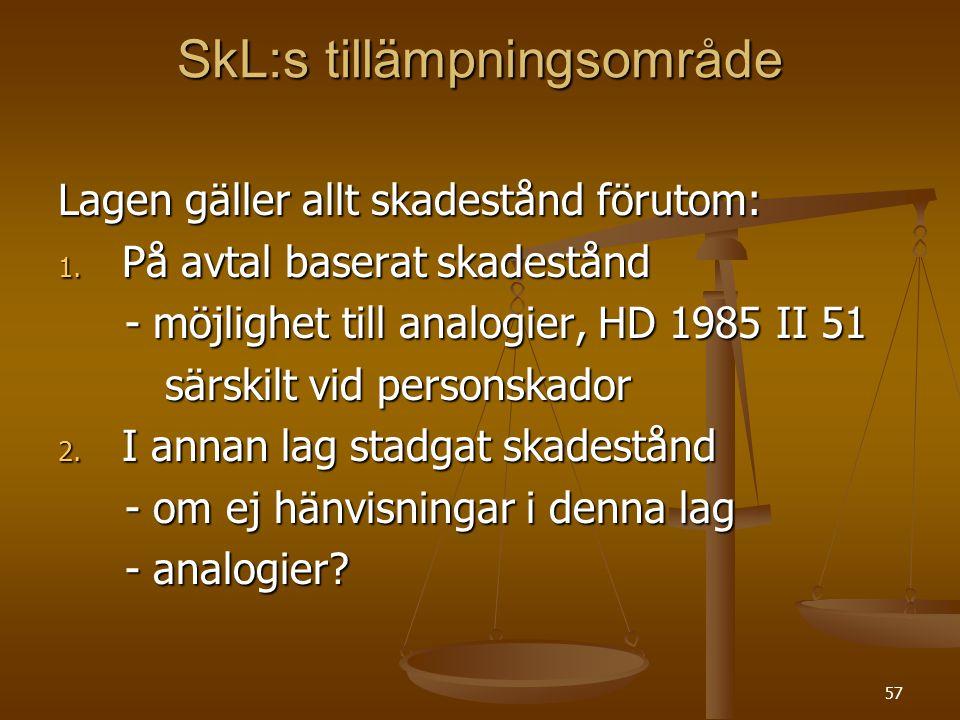 57 SkL:s tillämpningsområde Lagen gäller allt skadestånd förutom: 1. På avtal baserat skadestånd - möjlighet till analogier, HD 1985 II 51 - möjlighet