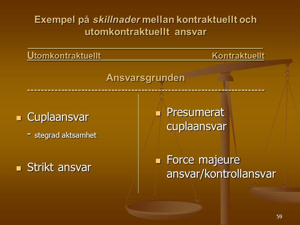 59 Exempel på skillnader mellan kontraktuellt och utomkontraktuellt ansvar __________________________________________ U tomkontraktuellt Kontraktuellt Ansvarsgrunden -----------------------------------------------------------------------  Cuplaansvar - stegrad aktsamhet - stegrad aktsamhet  Strikt ansvar  Presumerat cuplaansvar  Force majeure ansvar/kontrollansvar