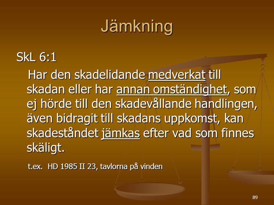 89 Jämkning SkL 6:1 Har den skadelidande medverkat till skadan eller har annan omständighet, som ej hörde till den skadevållande handlingen, även bidragit till skadans uppkomst, kan skadeståndet jämkas efter vad som finnes skäligt.