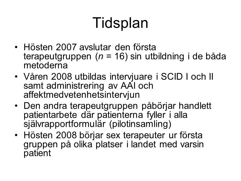 Tidsplan •Hösten 2007 avslutar den första terapeutgruppen (n = 16) sin utbildning i de båda metoderna •Våren 2008 utbildas intervjuare i SCID I och II