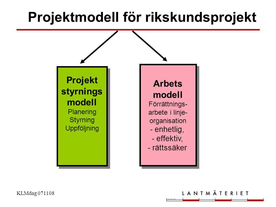 KLMdag 071108 Projektmodell för rikskundsprojekt Arbets modell Förrättnings- arbete i linje- organisation - enhetlig, - effektiv, - rättssäker Arbets