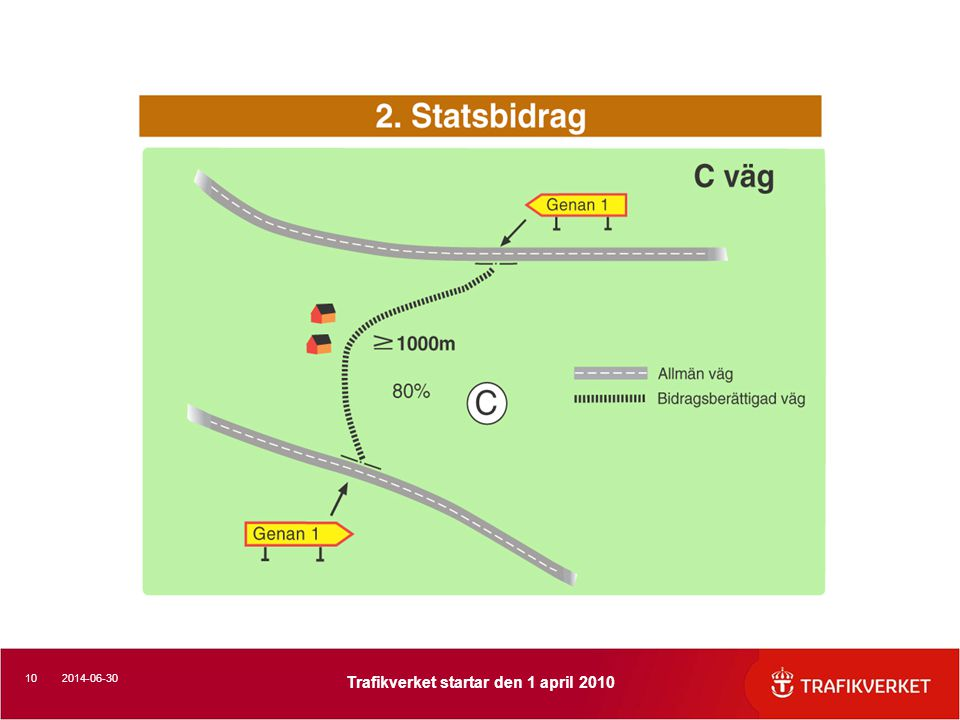 102014-06-30 Trafikverket startar den 1 april 2010