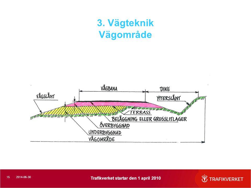 152014-06-30 Trafikverket startar den 1 april 2010 3. Vägteknik Vägområde TERRASS