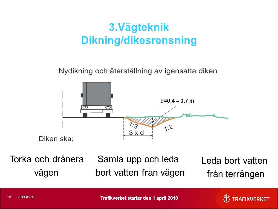 192014-06-30 Trafikverket startar den 1 april 2010 3.Vägteknik Dikning/dikesrensning Samla upp och leda bort vatten från vägen Torka och dränera vägen