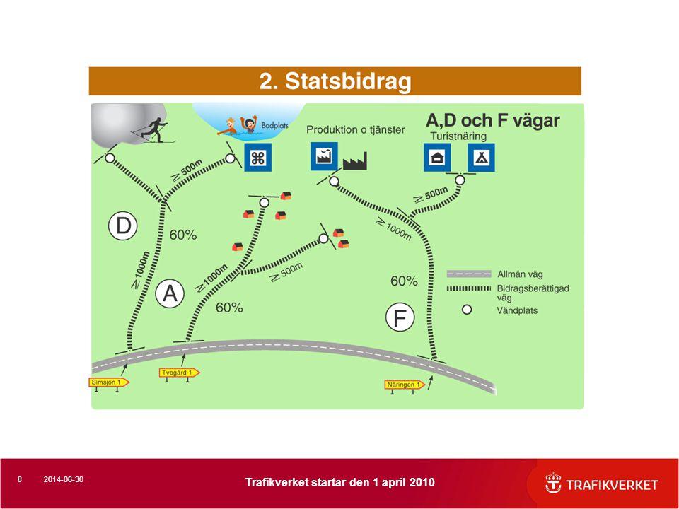 192014-06-30 Trafikverket startar den 1 april 2010 3.Vägteknik Dikning/dikesrensning Samla upp och leda bort vatten från vägen Torka och dränera vägen Leda bort vatten från terrängen 1:2 d=0,4 – 0,7 m