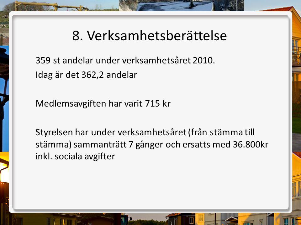 8. Verksamhetsberättelse 359 st andelar under verksamhetsåret 2010. Idag är det 362,2 andelar Medlemsavgiften har varit 715 kr Styrelsen har under ver