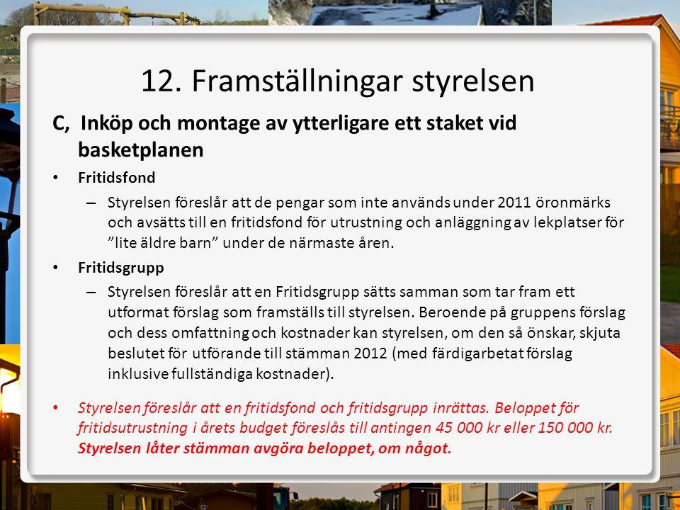 12. Framställningar styrelsen C, Inköp och montage av ytterligare ett staket vid basketplanen • Fritidsfond – Styrelsen föreslår att de pengar som int