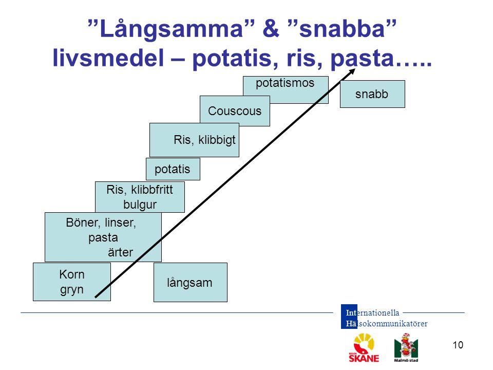 """Internationella Hälsokommunikatörer 10 """"Långsamma"""" & """"snabba"""" livsmedel – potatis, ris, pasta….. potatismos Couscous Ris, klibbigt potatis Ris, klibbf"""