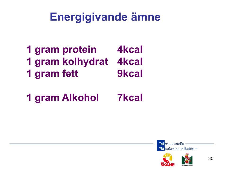 Internationella Hälsokommunikatörer 30 1 gram protein4kcal 1 gram kolhydrat4kcal 1 gram fett9kcal 1 gram Alkohol7kcal Energigivande ämne